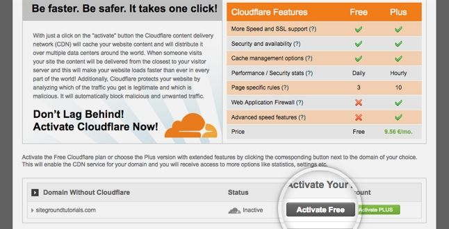 CDN for website speed